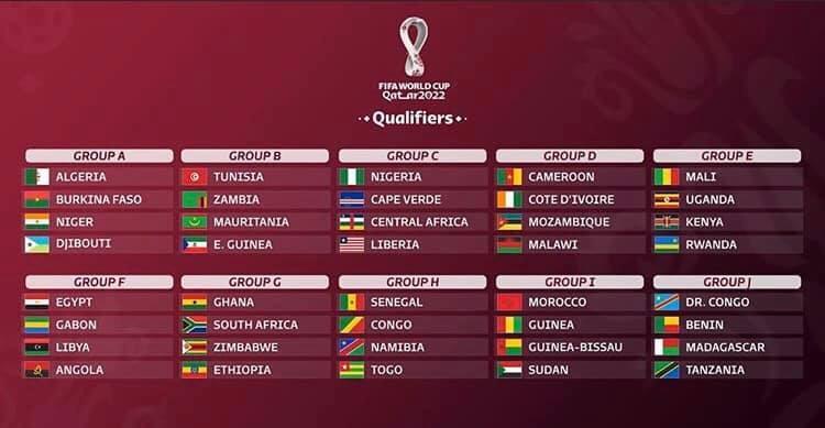 Coupe Du Monde Foot Féminin 2022 Calendrier CALENDRIER DES ÉLIMINATOIRES DE LA COUPE DU MONDE QATAR 2022